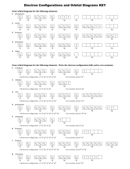 Worksheet 2 Electron Configurations And Notations Answers ...