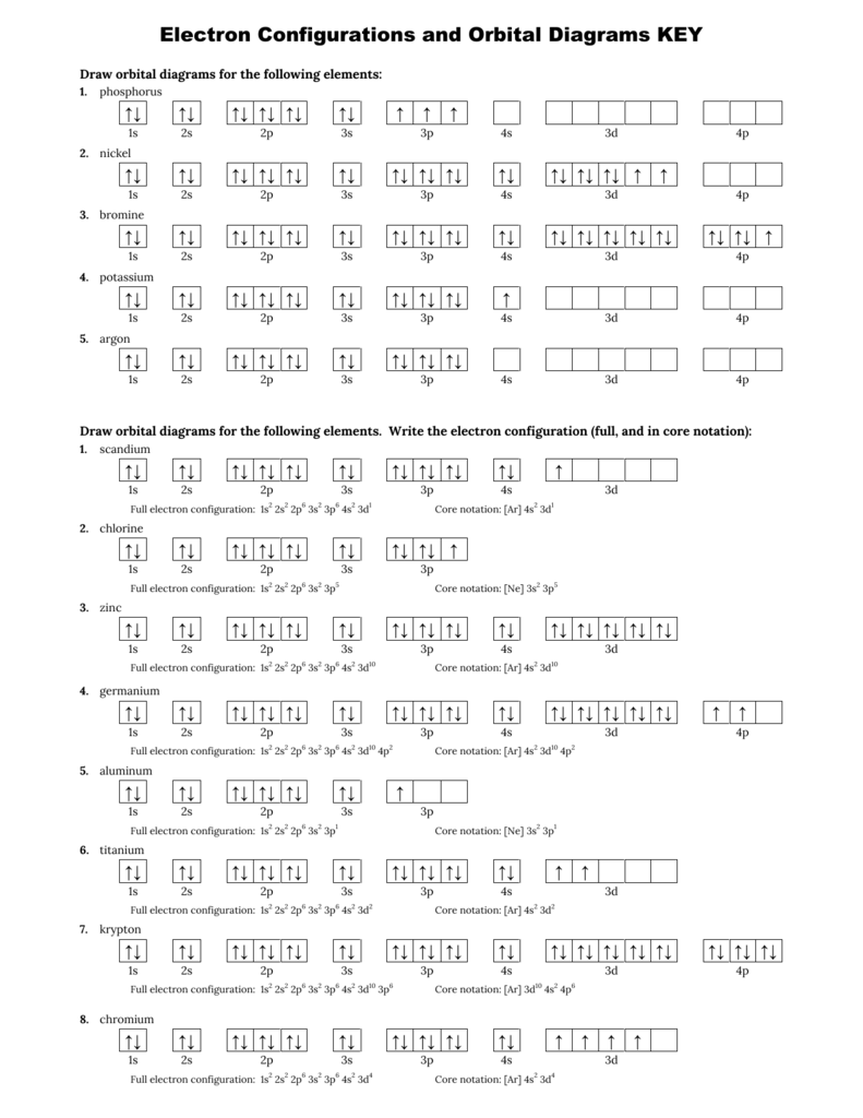 Electron Configurations And Orbital Diagrams Key