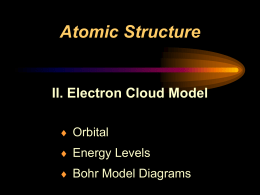 II. Electron Cloud Model - Ms. L. Ave, ICP