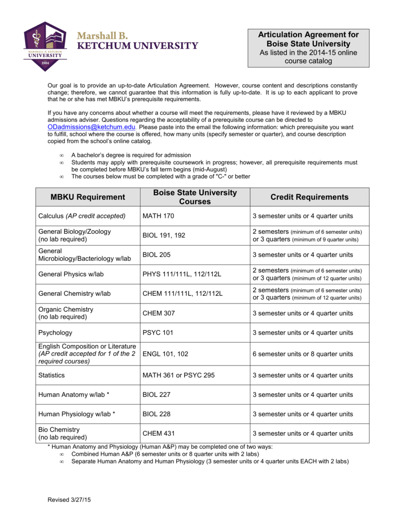 MBKU Requirement Boise State University Courses Credit