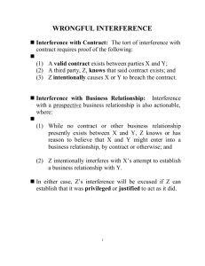 Ch. 5 Business Torts & Intellectual Property
