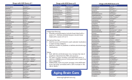 Anticholinergic Cognitive Burden Scale