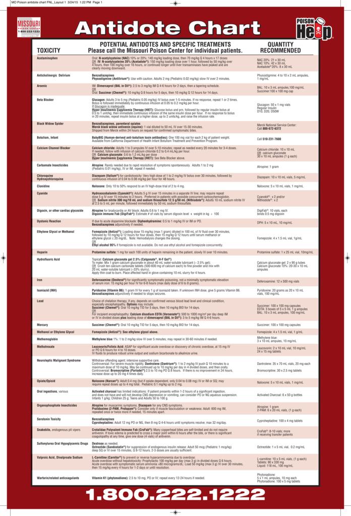 MO Poison Center Antidote Chart