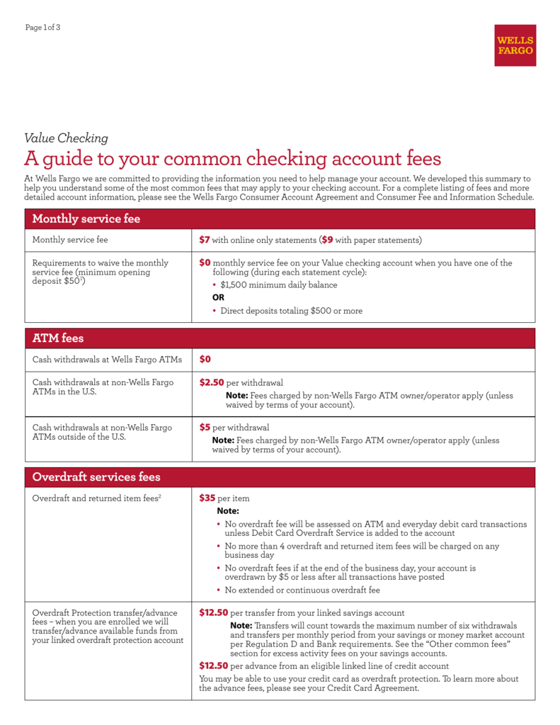 A guide to your common checking account fees
