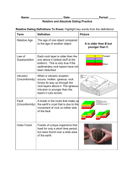 SW Science 10 Unit 6 Relative Dating Worksheet