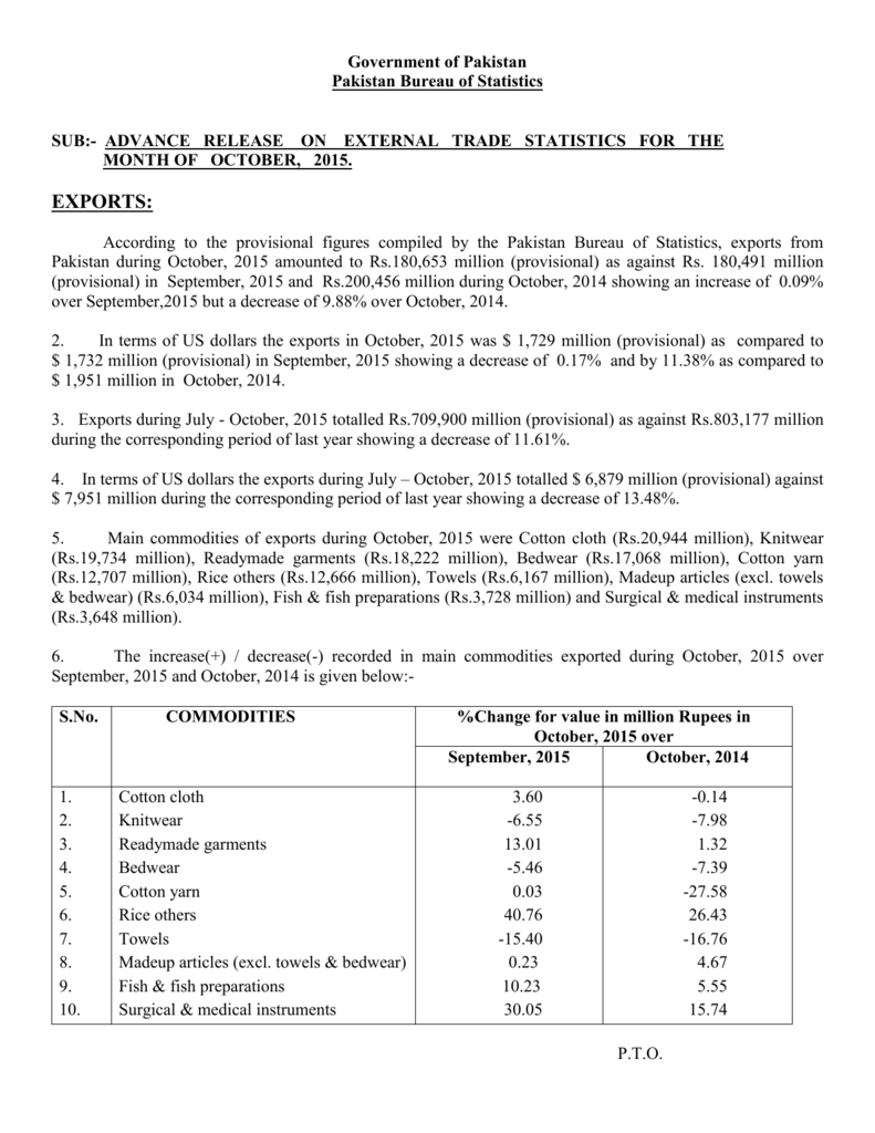 Advance Release On External Trade Statistics For The Month Of October