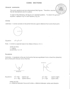 CONIC SECTIONS General comments ~I Na ct,