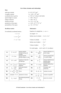 List of data, formulae and relationships Data molar gas constant R