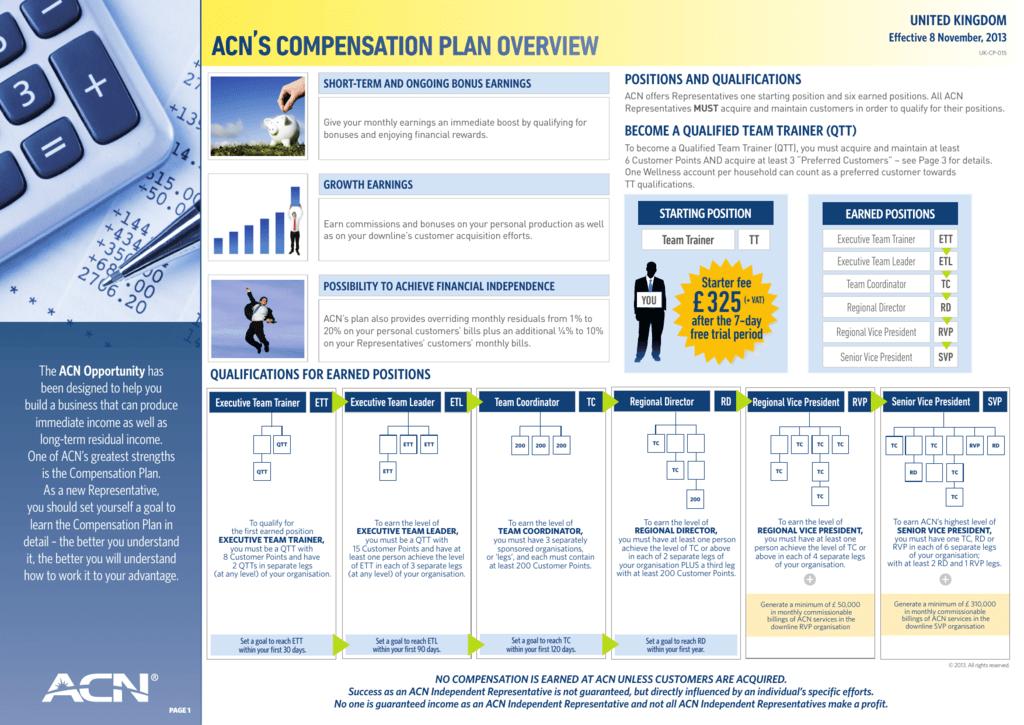 Acns Compensation Plan Overview