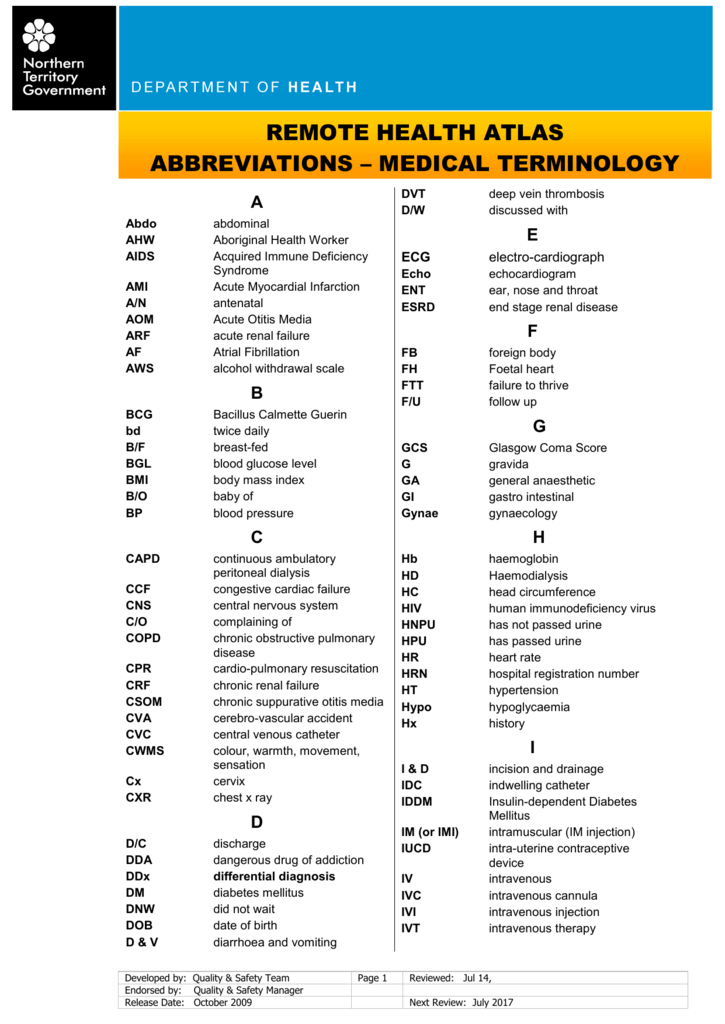 Abbreviations - Medical terminology