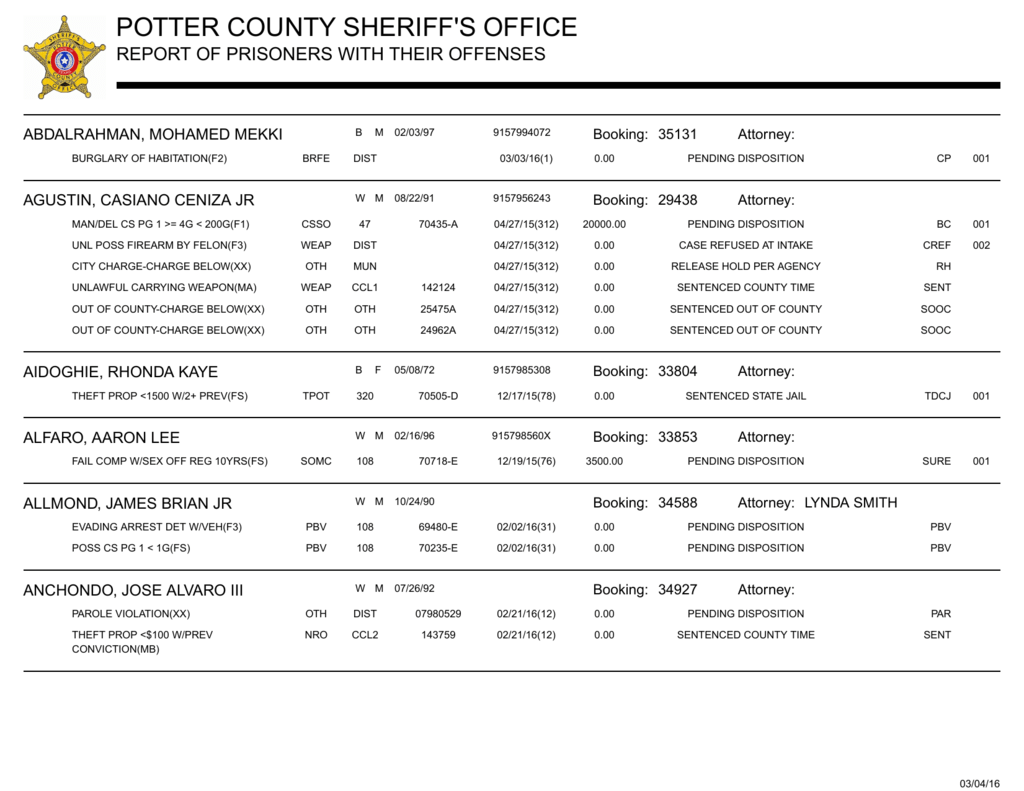 Jail Roster - Potter County Sheriff's Office