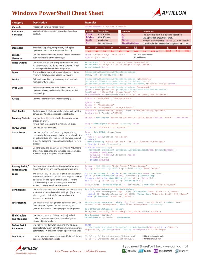 my Windows PowerShell Cheat Sheet