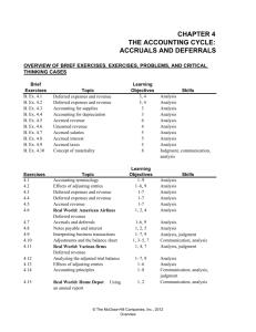 Sohail afzal accounting book icom part 1 pdf