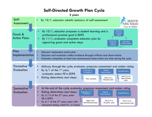 Self-Directed Growth Plan Cycle