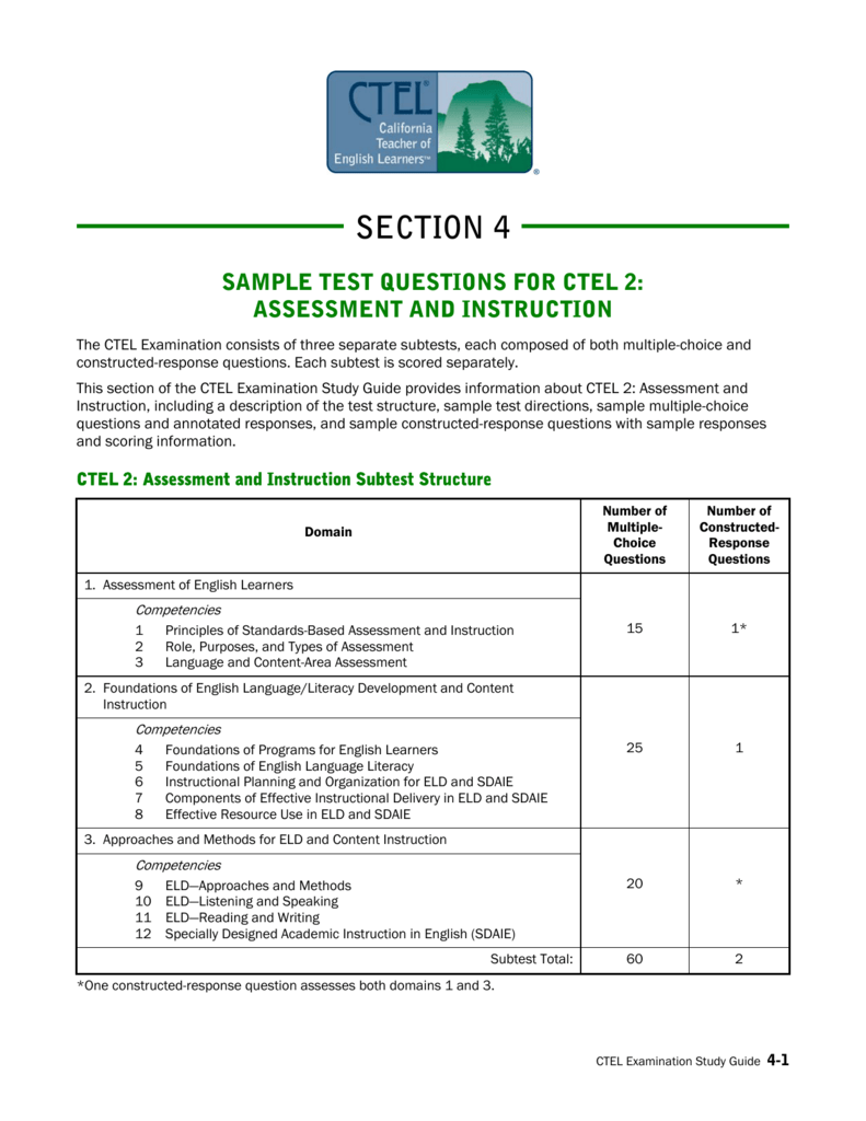 Sample Test Questions For Ctel 2