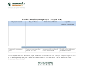 Professional Development Impact Map