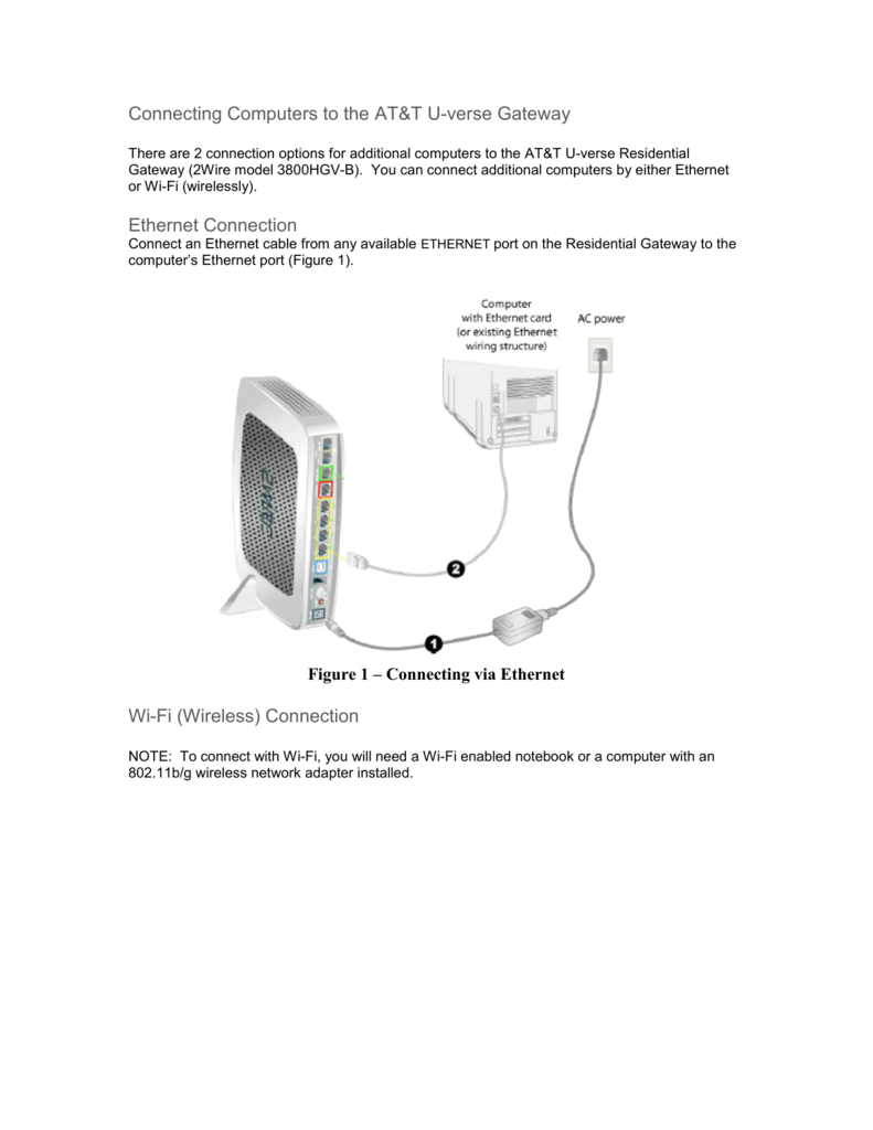 Connecting Computers To The Att U Wireless Network Connection Diagram