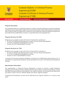 Graduate Diploma in Chemical Process Engineering (5338