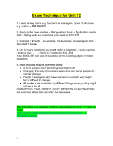 YR 13 BS12 Managing People Revision Notes