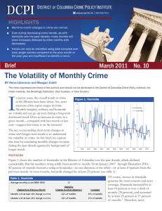The Volatility of Monthly Crime - District of Columbia Crime Policy