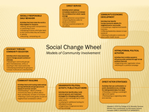 Social Change Wheel - College of Saint Benedict & Saint John's
