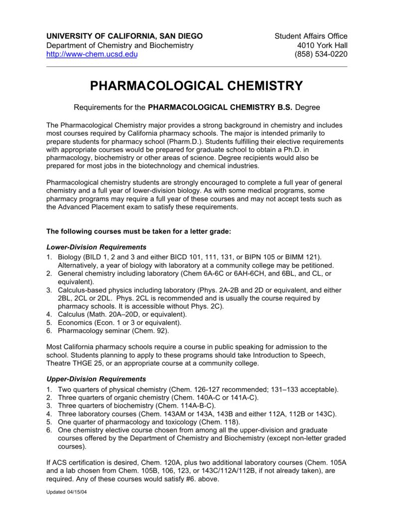 pharmacological chemistry