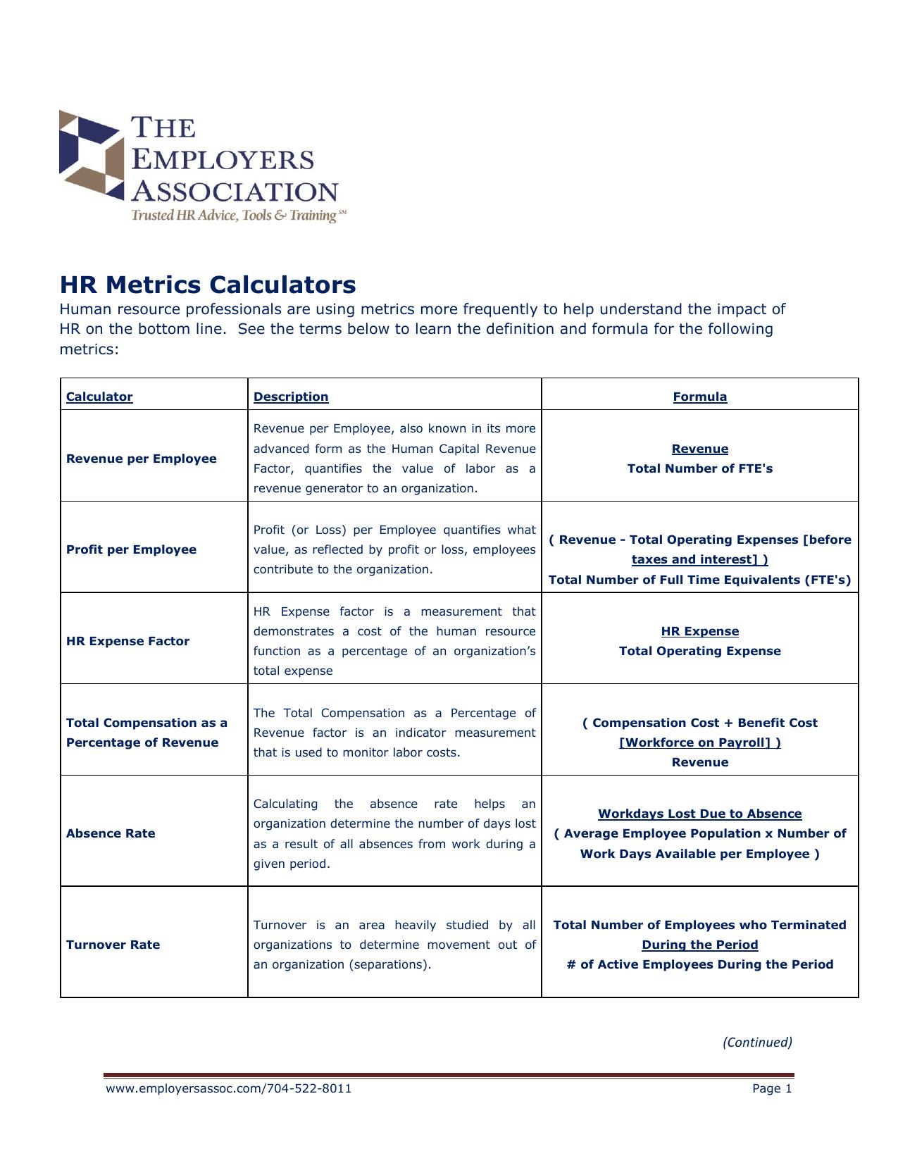 HR Metrics Calculators