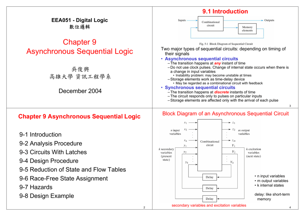 Ch9 Asynchronous Sequential Logic