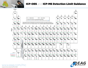ICP-OES and ICP-MS Detection Limit Guidance BR023