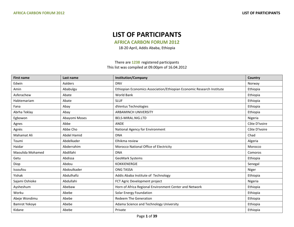 list of participants - Africa Carbon Forum
