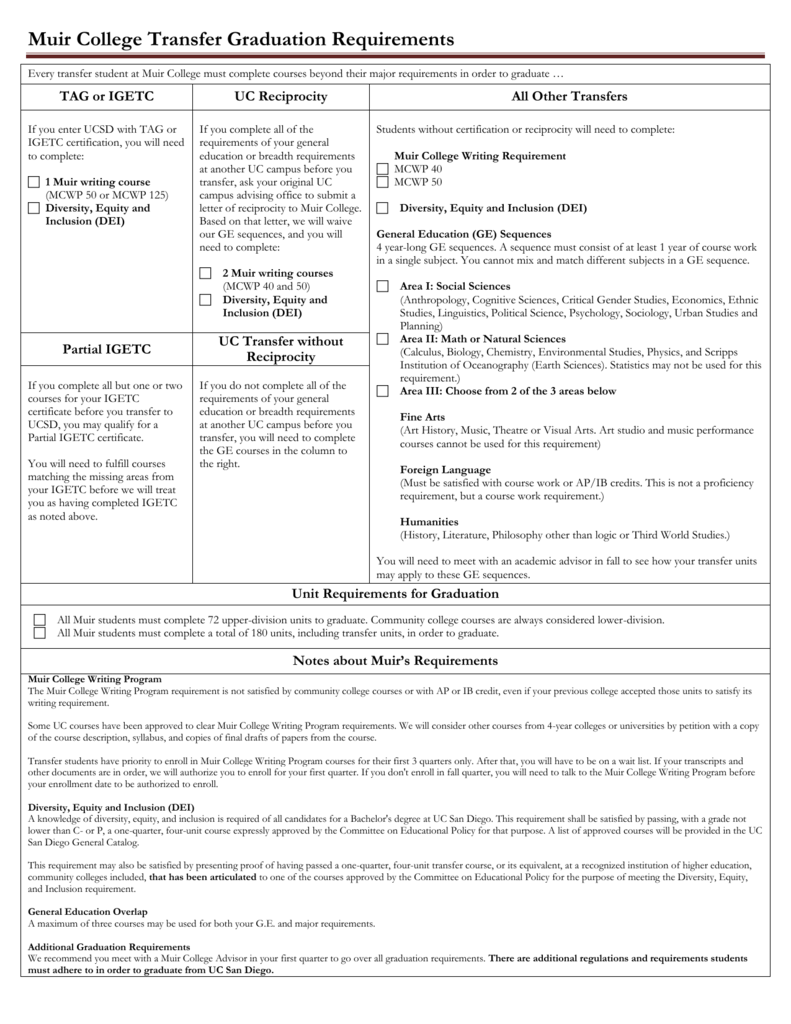 muir college transfer graduation requirements