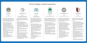 The Six Colleges: A Quick Comparison