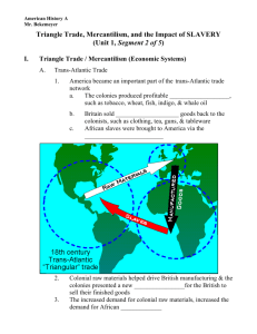 Triangle Trade, Mercantilism, and the Impact of SLAVERY (Unit 1