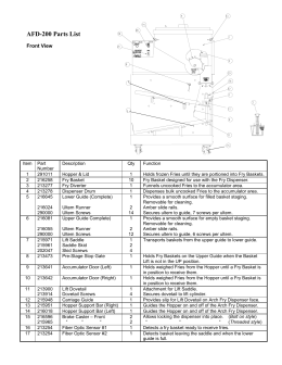 PARTS IDENTIFICATION AND FUNCTION