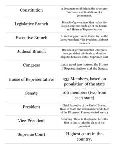 Print › Branches of Government | Quizlet | Quizlet