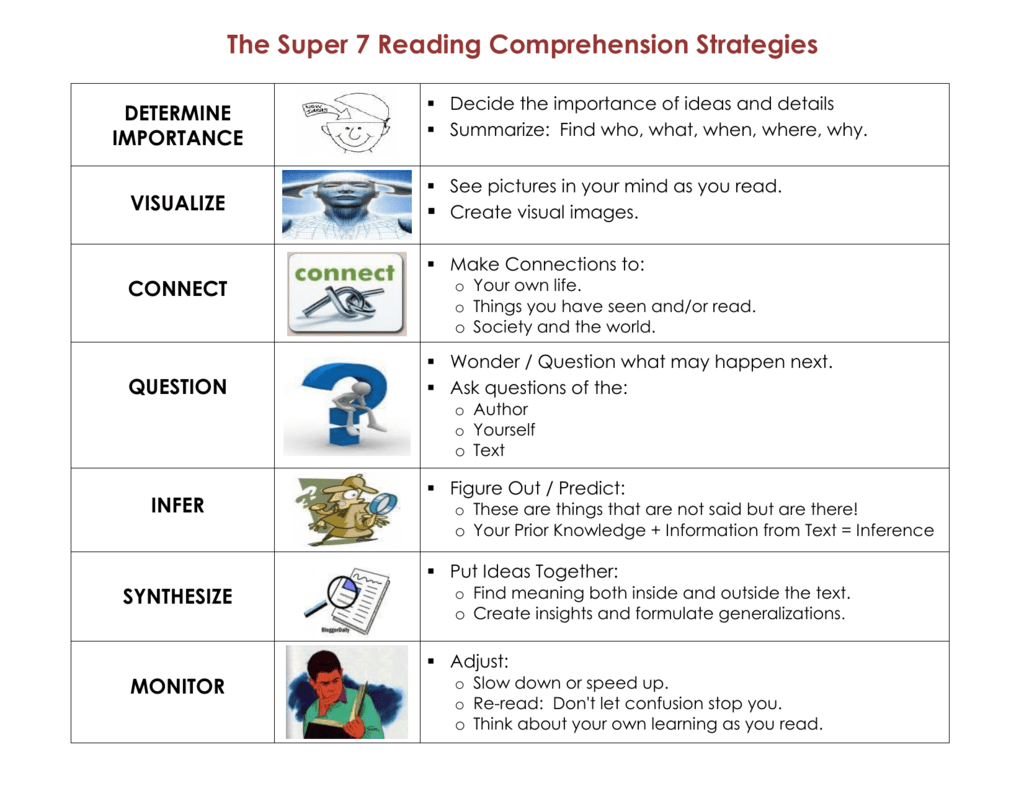 - The Super 7 Reading Comprehension Strategies DETERMINE