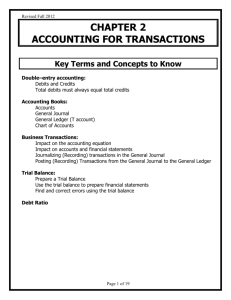 CHAPTER 2 ACCOUNTING FOR TRANSACTIONS