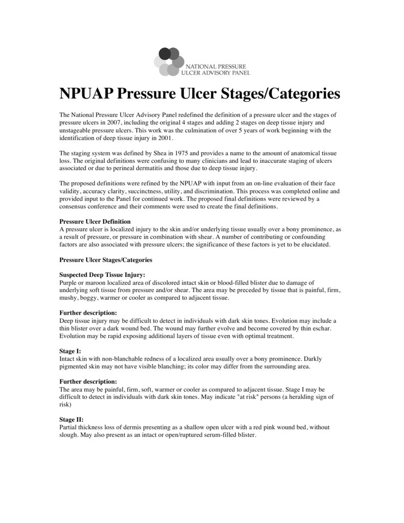 NPUAP Pressure Ulcer Stages-Categories