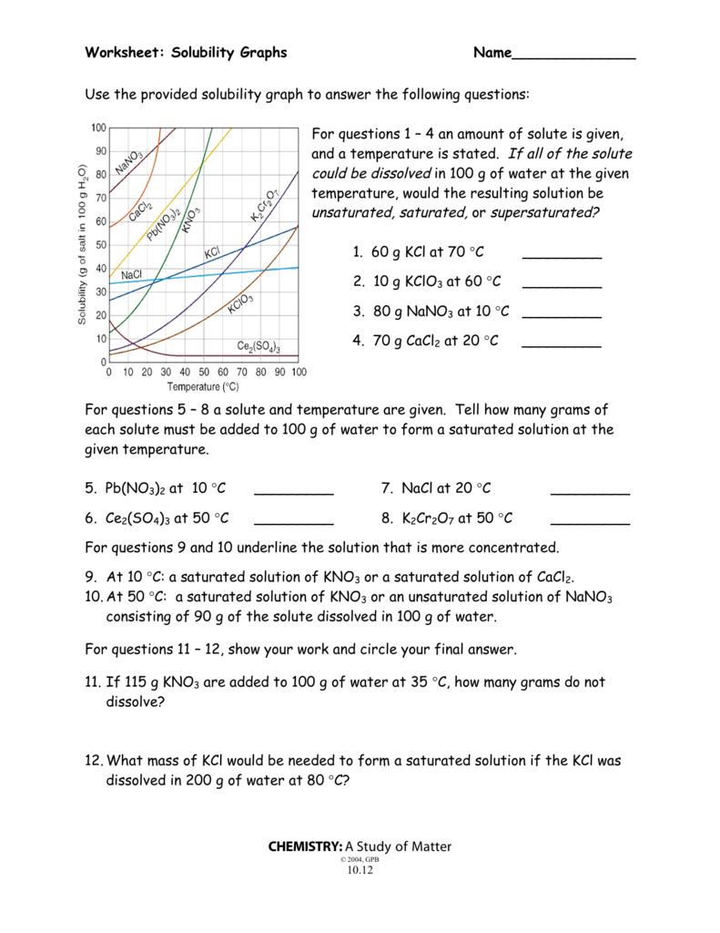 Solubility Graphs Worksheet