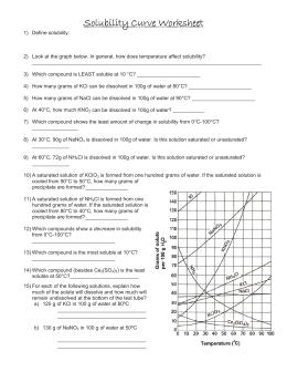 Solubility Curve Qs