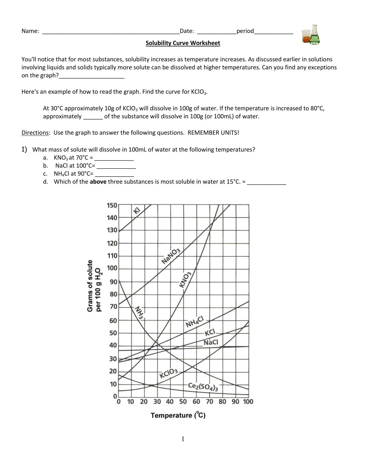 Solubility Curve Worksheet