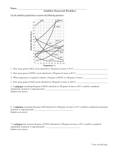 Name: Solubility Homework Worksheet Use the solubility graph
