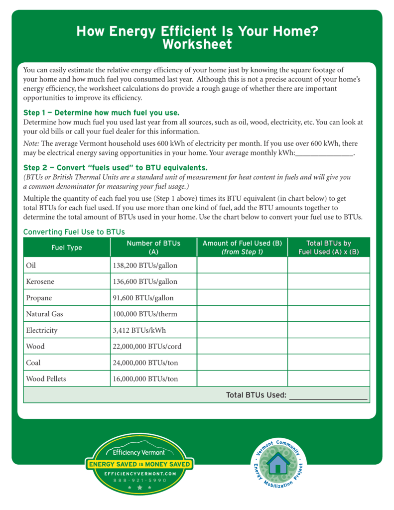 How Energy Efficient Is Your Home? Worksheet