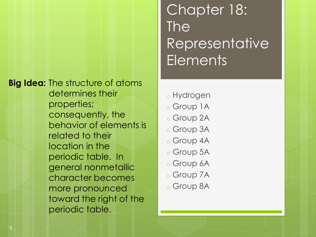 Representative elements on the periodic table choice image chapter 18 the representative elements gamestrikefo choice image gamestrikefo Image collections