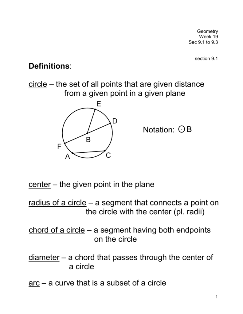 Definitions: circle – the set of all points that are given ...