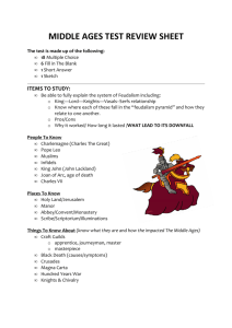 middle ages test review sheet