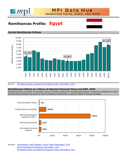 Egypt - Migration Policy Institute