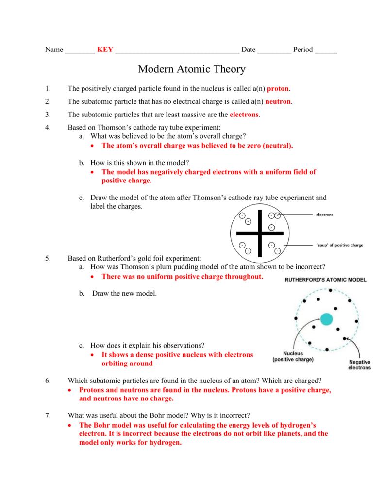 Modern Atomic Theory KEY