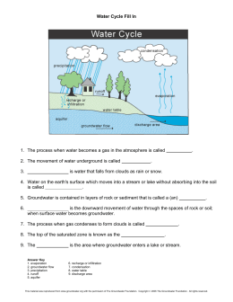 Water Cycle Fill In