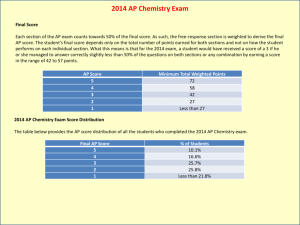 2014 AP Chemistry Exam Results